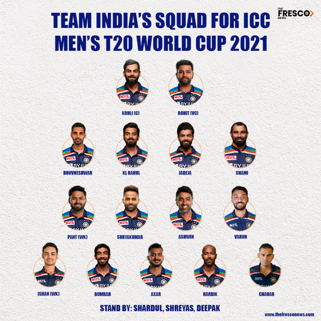 Team India squad to be announced at a time for ICC T20 World Cup 2021